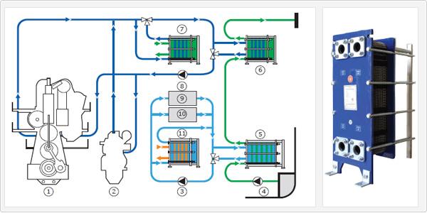 mit_deniz_3 marine cooling system diagram wiring diagram schema img